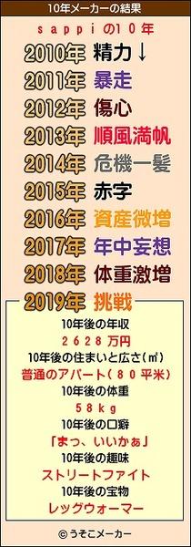 2009100210